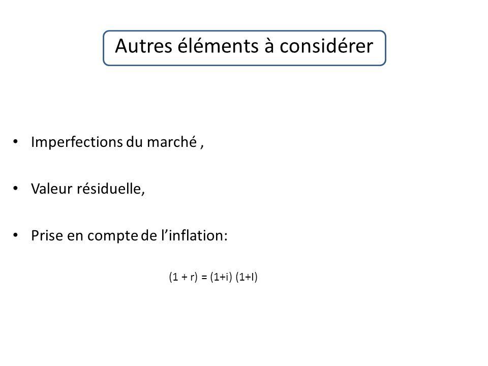 Autres éléments à considérer Imperfections du marché, Valeur résiduelle, Prise en compte de linflation: (1 + r) = (1+i) (1+I)