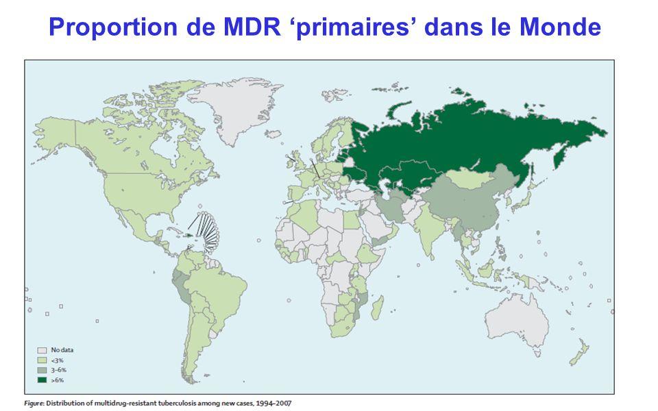 Proportion de MDR primaires dans le Monde