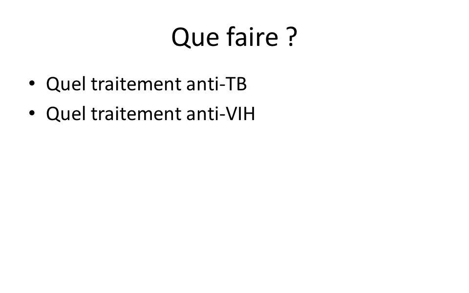 Que faire ? Quel traitement anti-TB Quel traitement anti-VIH