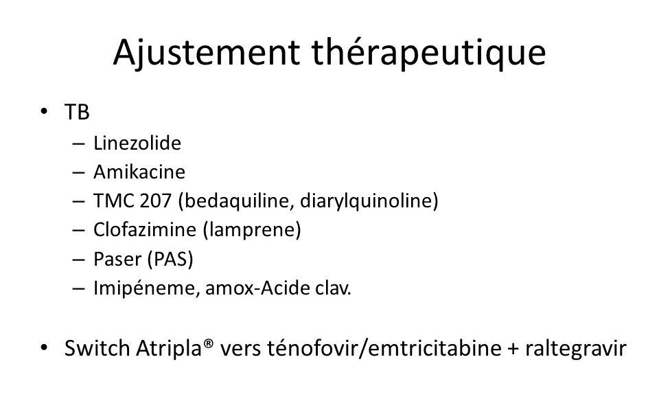 Ajustement thérapeutique TB – Linezolide – Amikacine – TMC 207 (bedaquiline, diarylquinoline) – Clofazimine (lamprene) – Paser (PAS) – Imipéneme, amox-Acide clav.