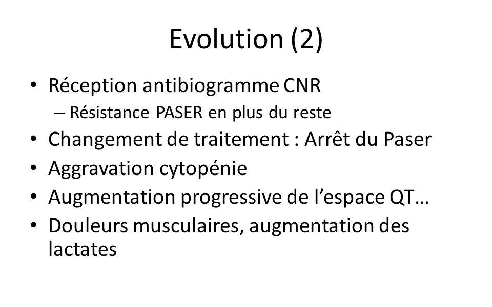 Evolution (2) Réception antibiogramme CNR – Résistance PASER en plus du reste Changement de traitement : Arrêt du Paser Aggravation cytopénie Augmentation progressive de lespace QT… Douleurs musculaires, augmentation des lactates