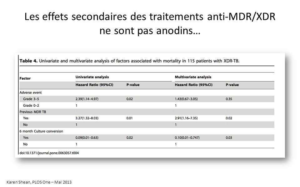 Les effets secondaires des traitements anti-MDR/XDR ne sont pas anodins… Karen Shean, PLOS One – Mai 2013