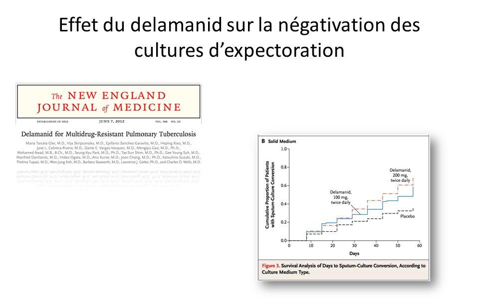 Effet du delamanid sur la négativation des cultures dexpectoration