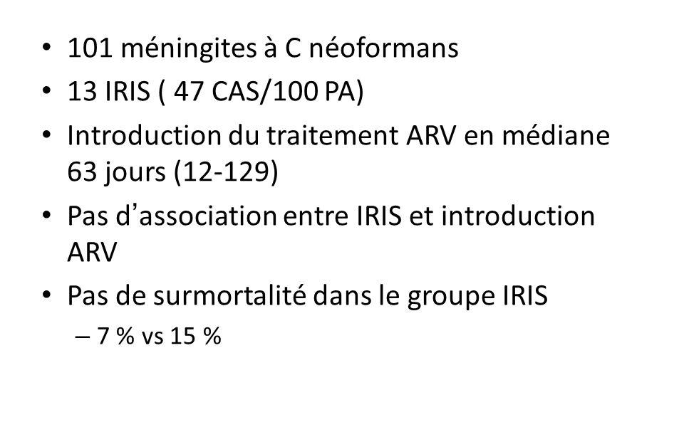 101 méningites à C néoformans 13 IRIS ( 47 CAS/100 PA) Introduction du traitement ARV en médiane 63 jours (12-129) Pas dassociation entre IRIS et introduction ARV Pas de surmortalité dans le groupe IRIS – 7 % vs 15 %