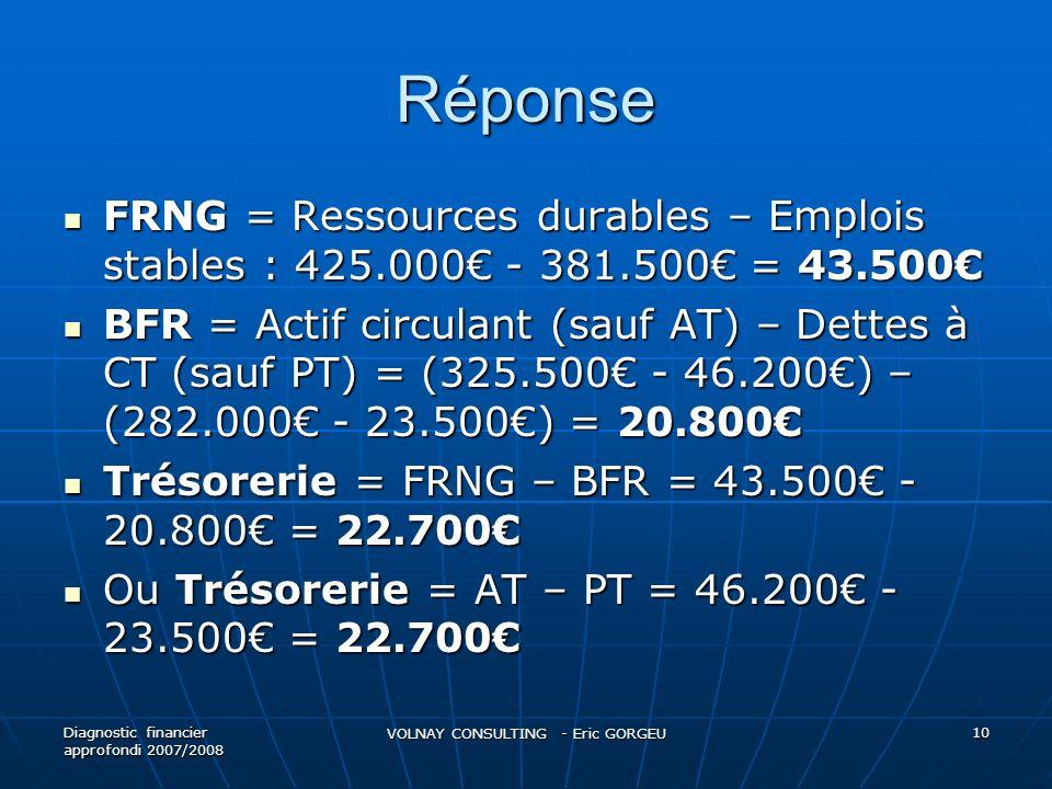 Réponse FRNG = Ressources durables – Emplois stables : 425.000 - 381.500 = 43.500 FRNG = Ressources durables – Emplois stables : 425.000 - 381.500 = 4