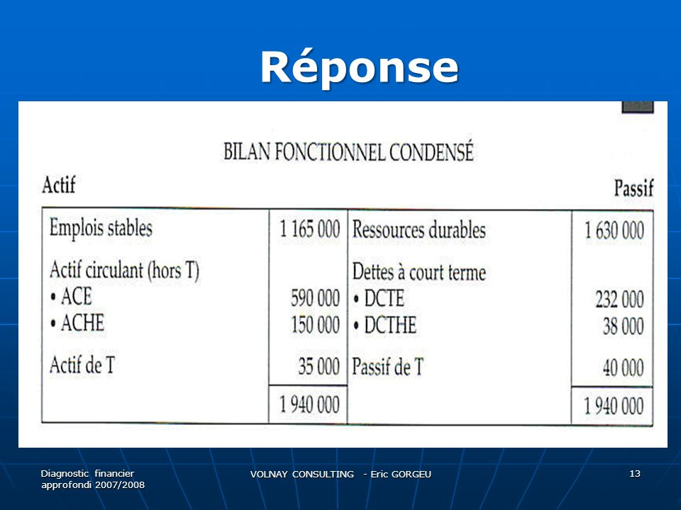 Diagnostic financier approfondi 2007/2008 VOLNAY CONSULTING - Eric GORGEU 13 Réponse