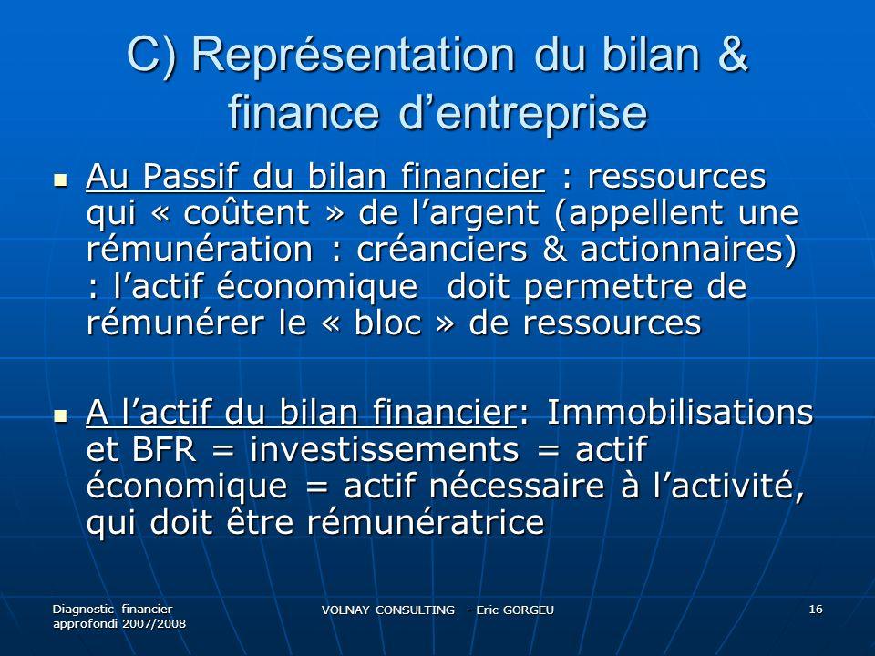 C) Représentation du bilan & finance dentreprise Au Passif du bilan financier : ressources qui « coûtent » de largent (appellent une rémunération : cr
