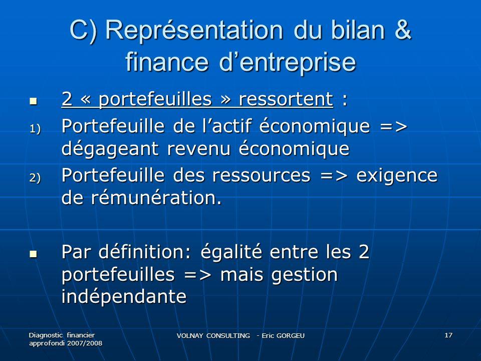 C) Représentation du bilan & finance dentreprise 2 « portefeuilles » ressortent : 2 « portefeuilles » ressortent : 1) Portefeuille de lactif économiqu