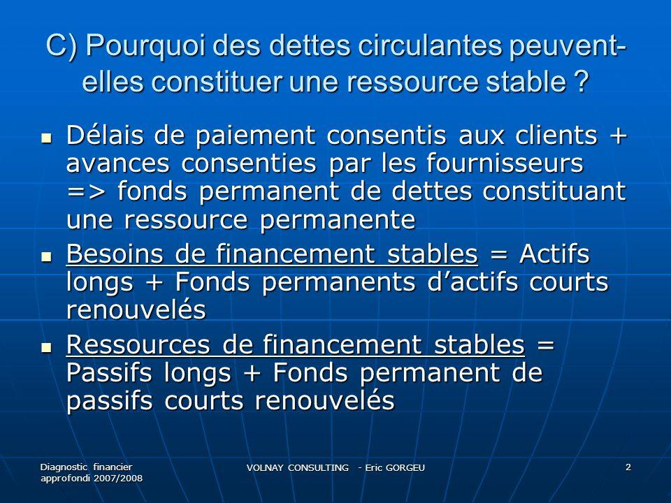 C) Pourquoi des dettes circulantes peuvent- elles constituer une ressource stable ? Délais de paiement consentis aux clients + avances consenties par