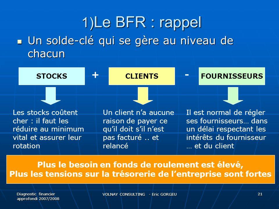 1) Le BFR : rappel 1) Le BFR : rappel Un solde-clé qui se gère au niveau de chacun Un solde-clé qui se gère au niveau de chacun Diagnostic financier a