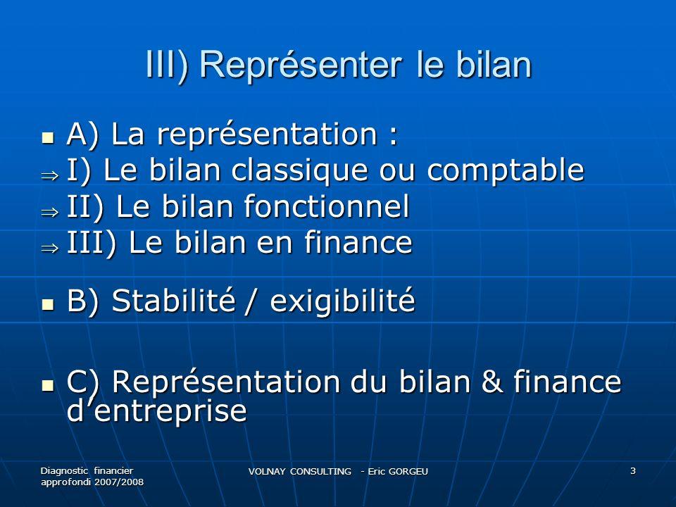 III) Représenter le bilan A) La représentation : A) La représentation : I) Le bilan classique ou comptable I) Le bilan classique ou comptable II) Le b