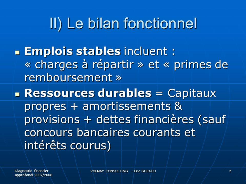 II) Le bilan fonctionnel Emplois stables incluent : « charges à répartir » et « primes de remboursement » Emplois stables incluent : « charges à répar