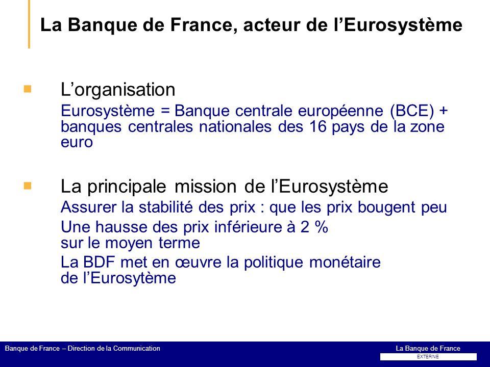 La Banque de France, acteur de lEurosystème Lorganisation Eurosystème = Banque centrale européenne (BCE) + banques centrales nationales des 16 pays de