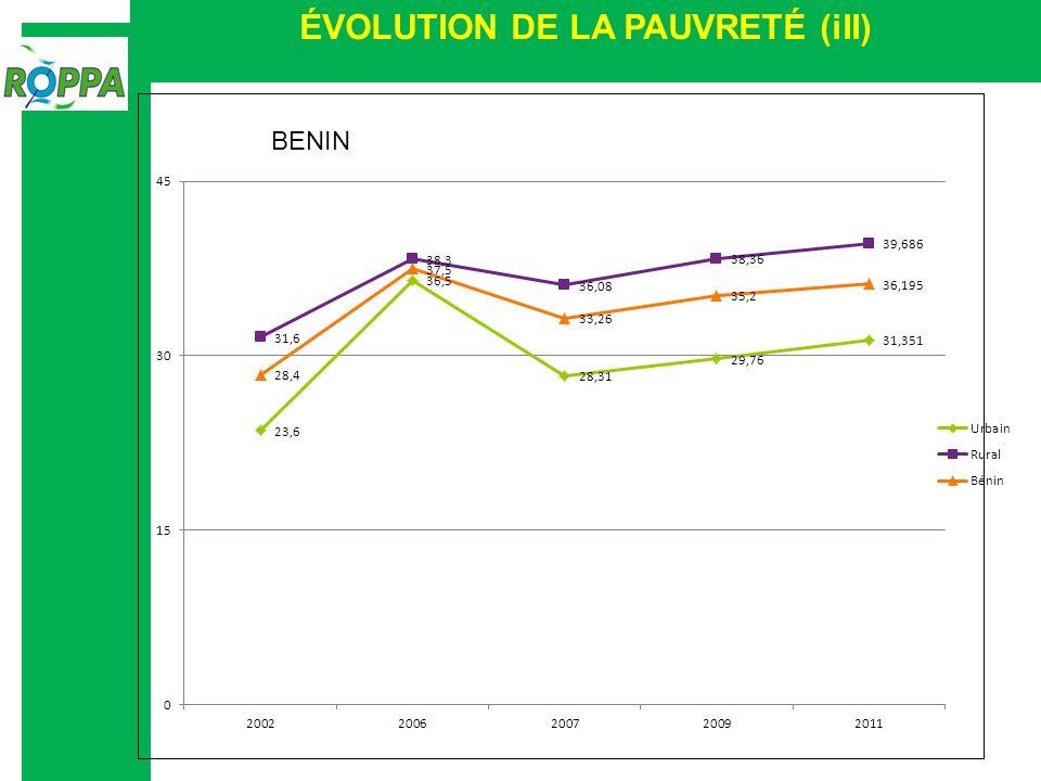 ÉVOLUTION DE LA PAUVRETÉ (iII) BENIN