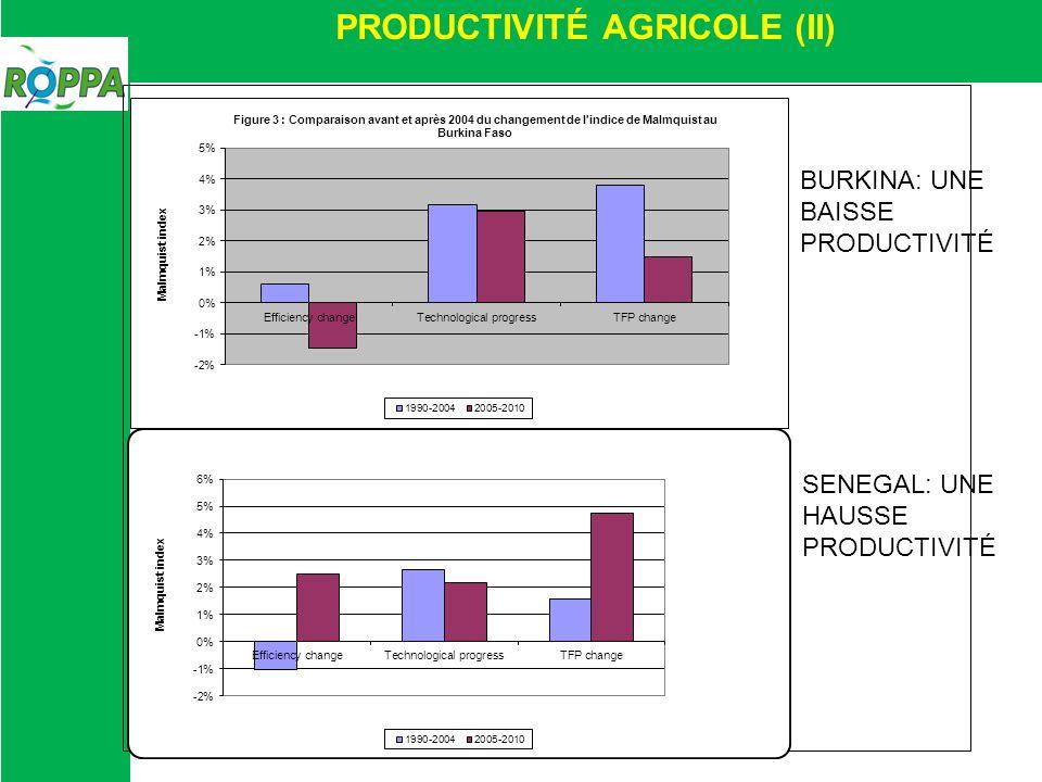 PRODUCTIVITÉ AGRICOLE (II) -SEN BURKINA: UNE BAISSE PRODUCTIVITÉ SENEGAL: UNE HAUSSE PRODUCTIVITÉ