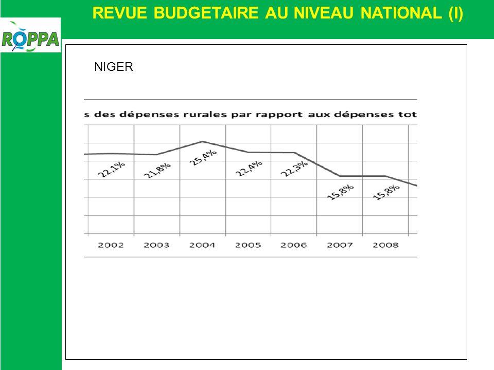 REVUE BUDGETAIRE AU NIVEAU NATIONAL (I) NIGER
