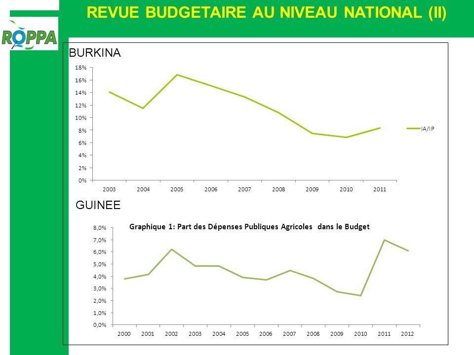 REVUE BUDGETAIRE AU NIVEAU NATIONAL (II) GUINEE BURKINA
