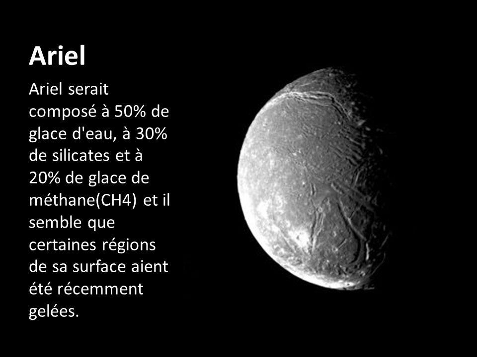 Ariel Ariel serait composé à 50% de glace d'eau, à 30% de silicates et à 20% de glace de méthane(CH4) et il semble que certaines régions de sa surface