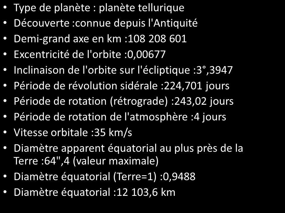 Type de planète : planète tellurique Découverte :connue depuis l'Antiquité Demi-grand axe en km :108 208 601 Excentricité de l'orbite :0,00677 Inclina