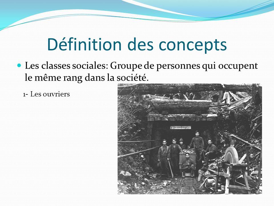 Définition des concepts Les classes sociales: Groupe de personnes qui occupent le même rang dans la société.