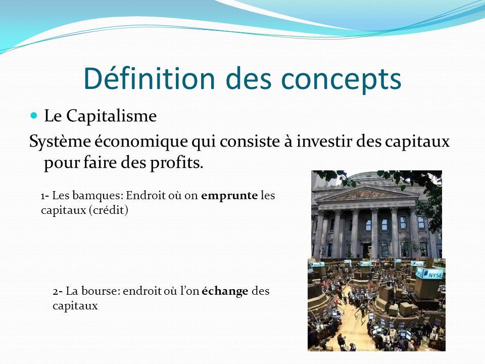 Définition des concepts Le Capitalisme Système économique qui consiste à investir des capitaux pour faire des profits.