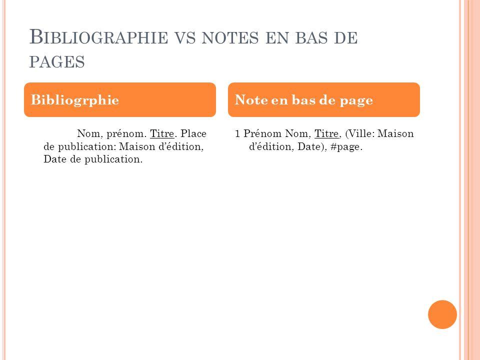 B IBLIOGRAPHIE VS NOTES EN BAS DE PAGES Nom, prénom. Titre. Place de publication: Maison dédition, Date de publication. 1 Prénom Nom, Titre, (Ville: M