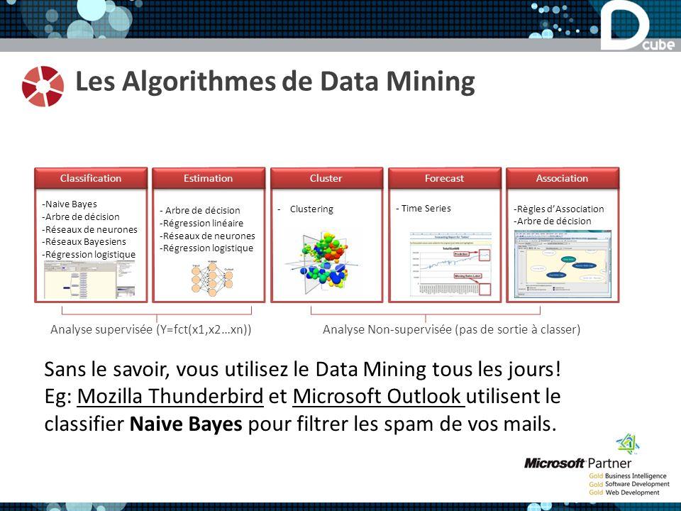 Les Algorithmes de Data Mining - Naive Bayes -Arbre de décision -Réseaux de neurones -Réseaux Bayesiens -Régression logistique Classification - Arbre
