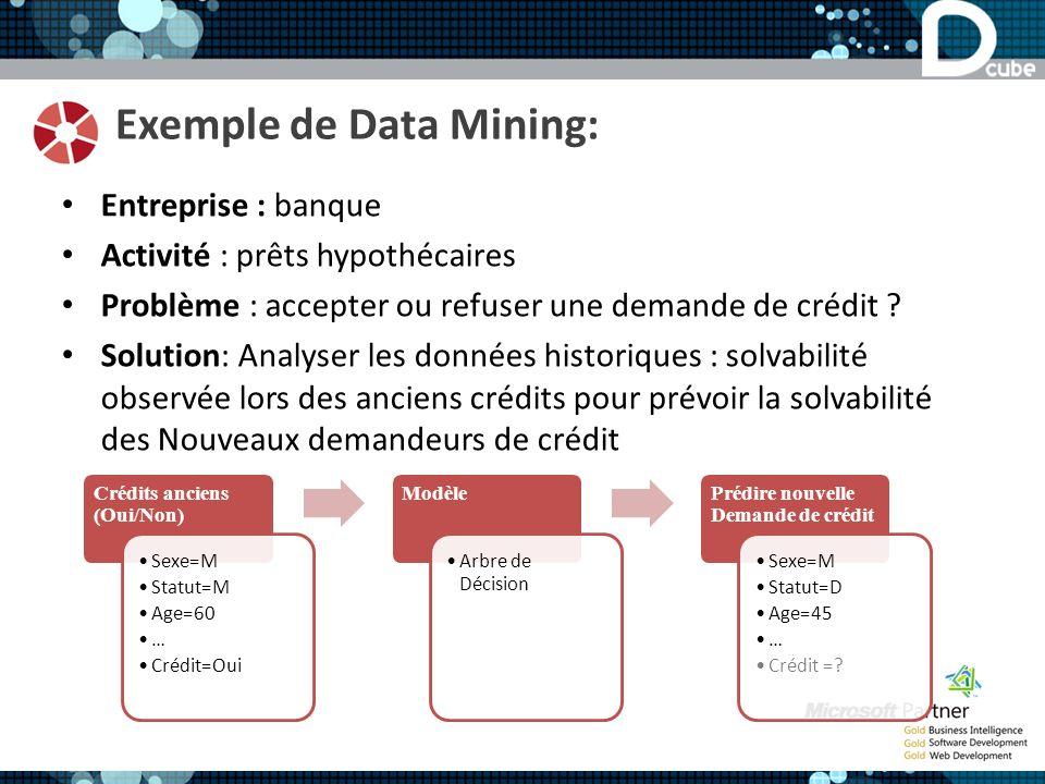 Exemple de Data Mining: Entreprise : banque Activité : prêts hypothécaires Problème : accepter ou refuser une demande de crédit ? Solution: Analyser l