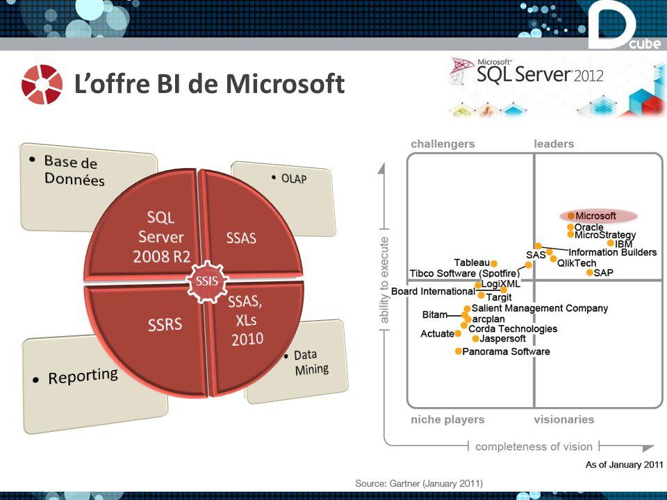 Loffre BI de Microsoft SSIS