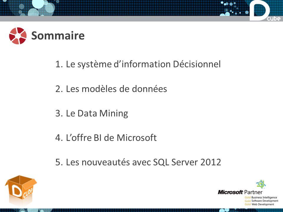 Sommaire 1.Le système dinformation Décisionnel 2.Les modèles de données 3.Le Data Mining 4.Loffre BI de Microsoft 5.Les nouveautés avec SQL Server 201