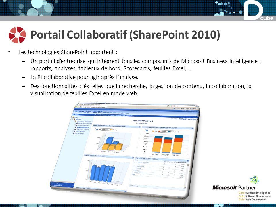 Portail Collaboratif (SharePoint 2010) Les technologies SharePoint apportent : – Un portail dentreprise qui intègrent tous les composants de Microsoft