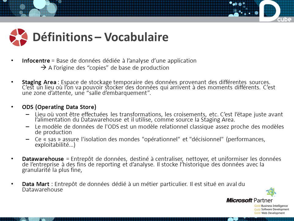 Définitions – Vocabulaire Infocentre = Base de données dédiée à lanalyse dune application A lorigine des copies de base de production Staging Area : E
