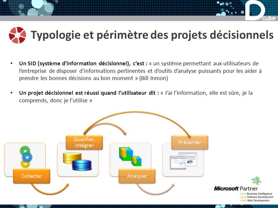 Typologie et périmètre des projets décisionnels Un SID (système dinformation décisionnel), cest : « un système permettant aux utilisateurs de lentrepr