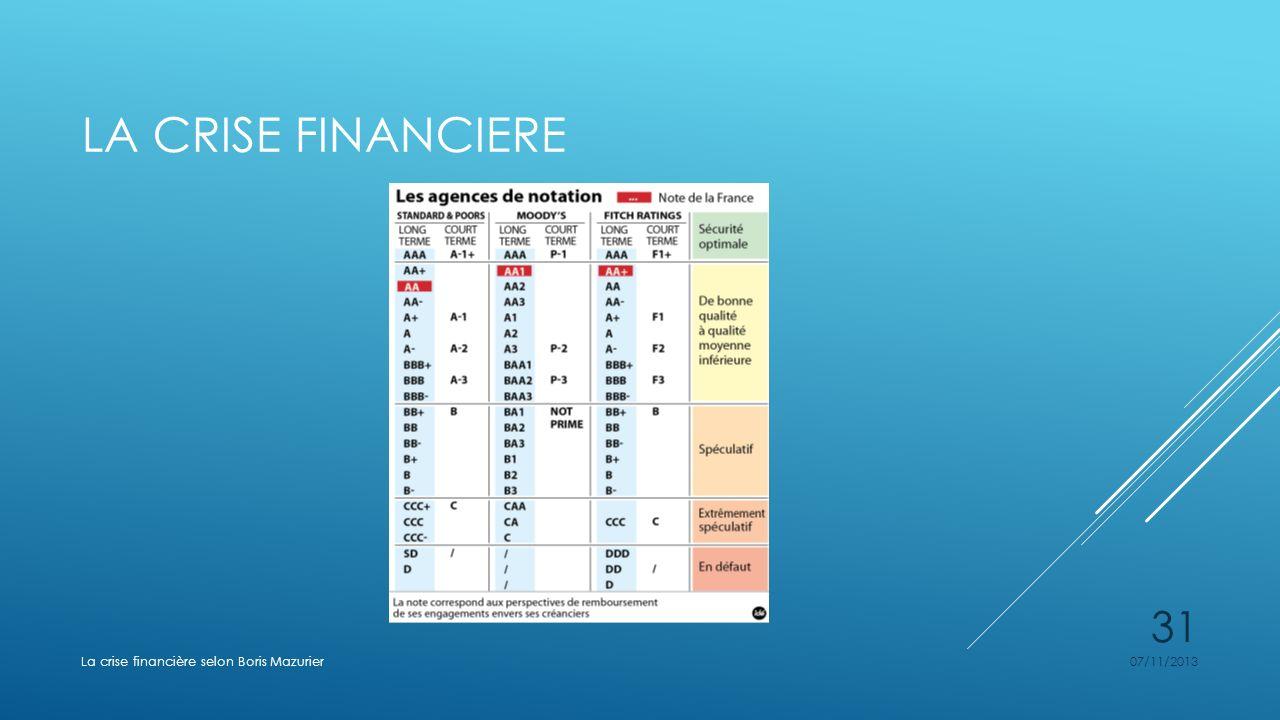 LA CRISE FINANCIERE 07/11/2013La crise financière selon Boris Mazurier 31