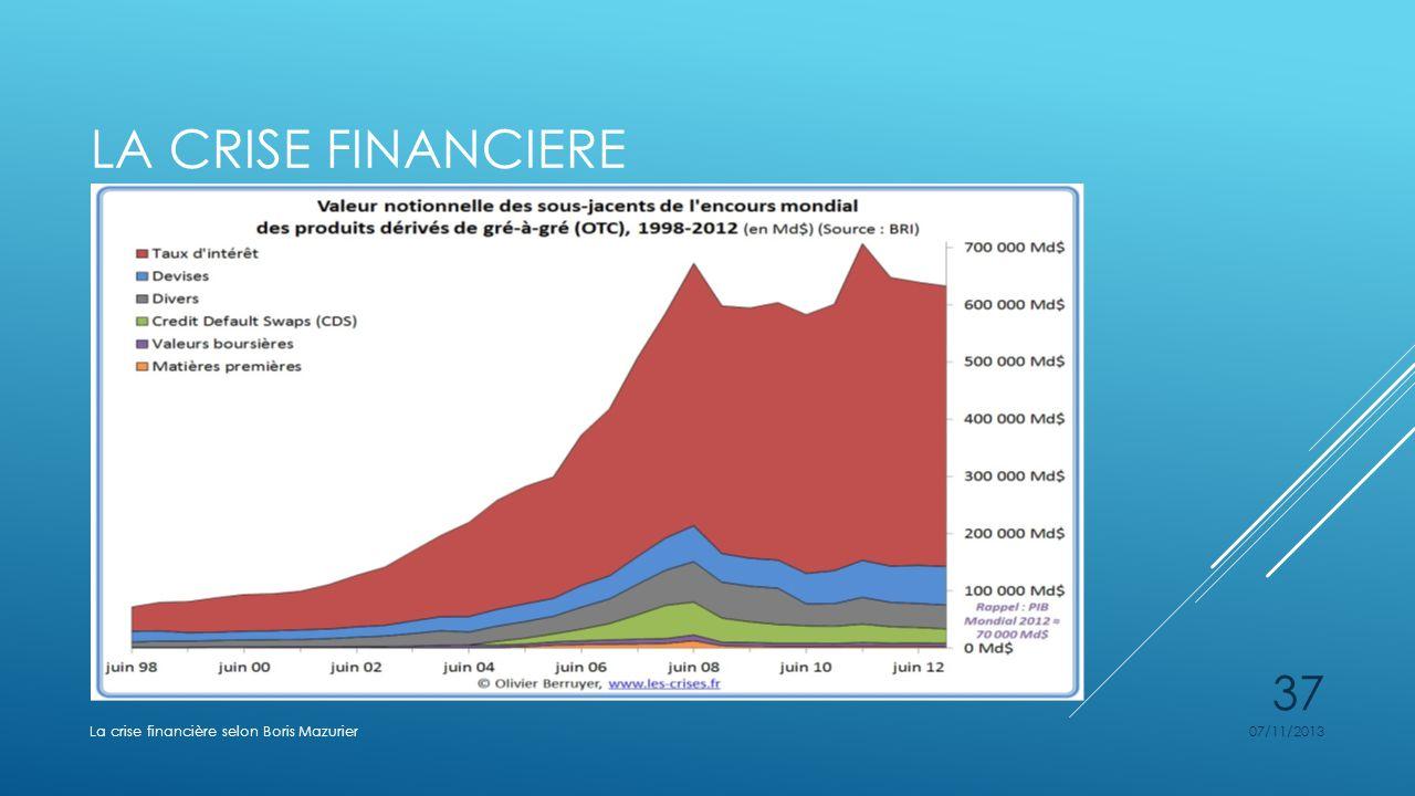 LA CRISE FINANCIERE 07/11/2013La crise financière selon Boris Mazurier 37