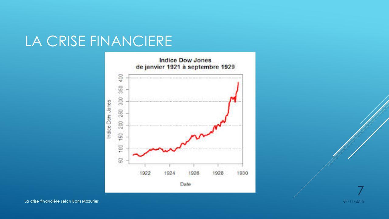 LA CRISE FINANCIERE 07/11/2013La crise financière selon Boris Mazurier 7