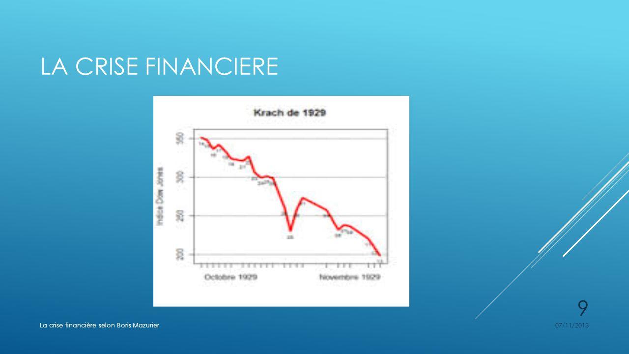 LA CRISE FINANCIERE 07/11/2013La crise financière selon Boris Mazurier 9