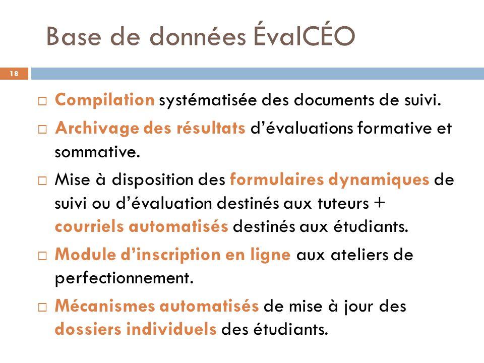 Base de données ÉvalCÉO Compilation systématisée des documents de suivi. Archivage des résultats dévaluations formative et sommative. Mise à dispositi