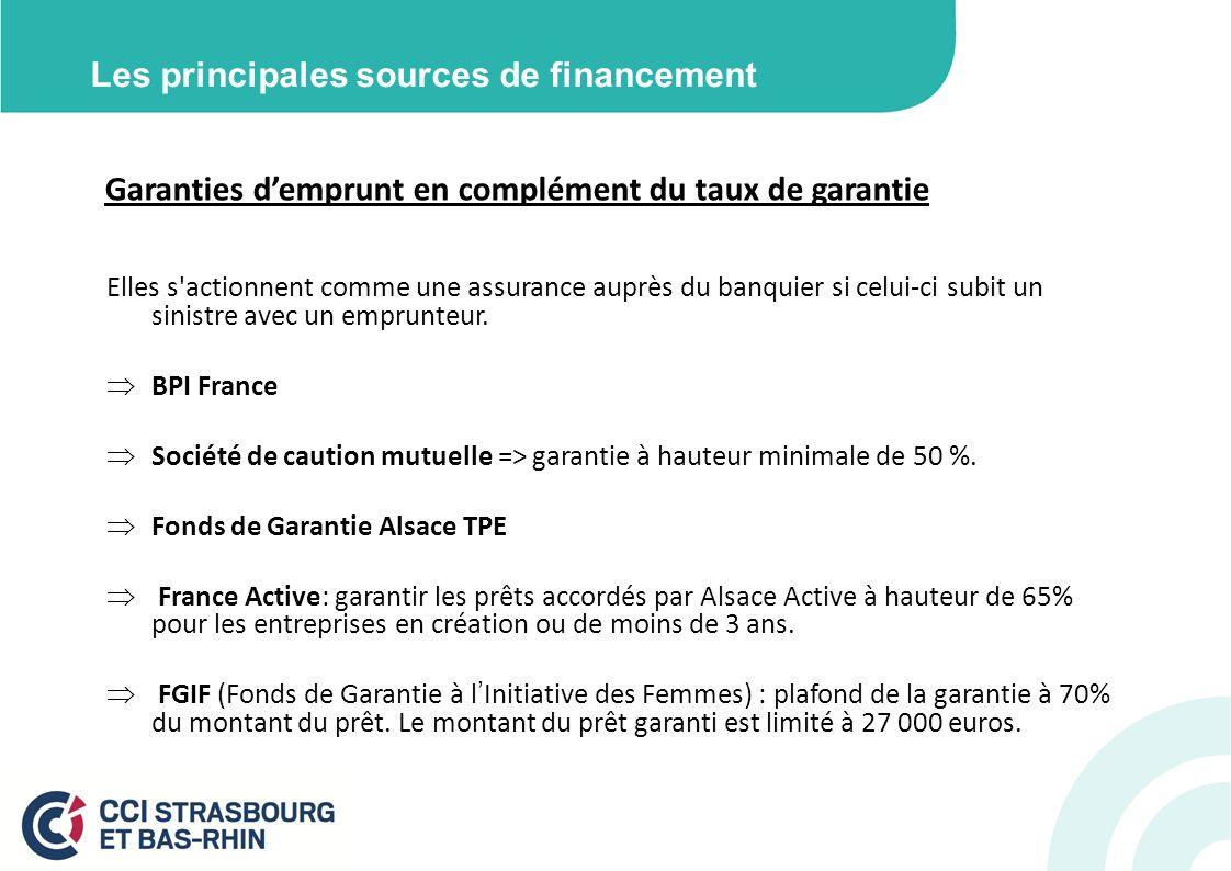 Les principales sources de financement Garanties demprunt en complément du taux de garantie Elles s'actionnent comme une assurance auprès du banquier