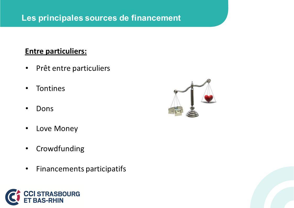 Les principales sources de financement Entre particuliers: Prêt entre particuliers Tontines Dons Love Money Crowdfunding Financements participatifs
