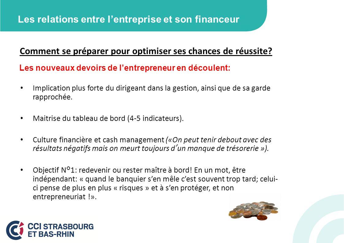 Les relations entre lentreprise et son financeur Comment se préparer pour optimiser ses chances de réussite? Les nouveaux devoirs de lentrepreneur en