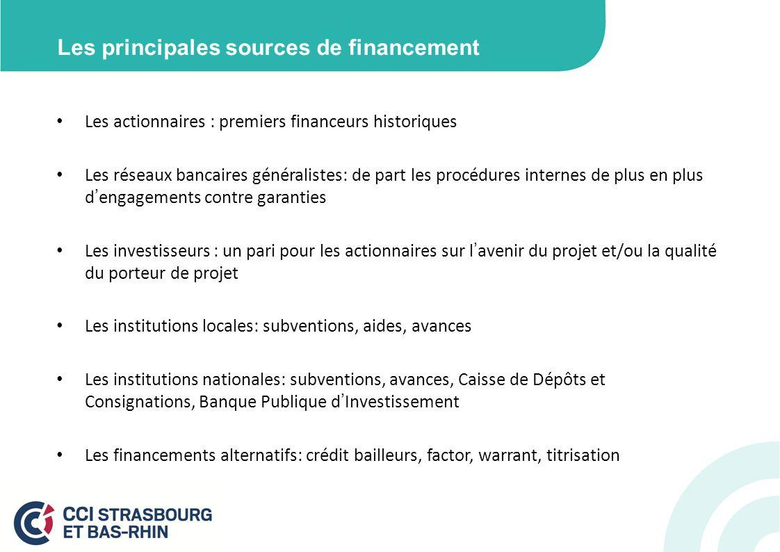 Les principales sources de financement Les actionnaires : premiers financeurs historiques Les réseaux bancaires généralistes: de part les procédures i