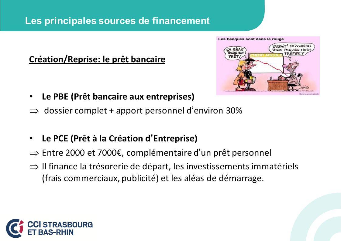 Les principales sources de financement Le PBE (Prêt bancaire aux entreprises) dossier complet + apport personnel denviron 30% Le PCE (Prêt à la Créati