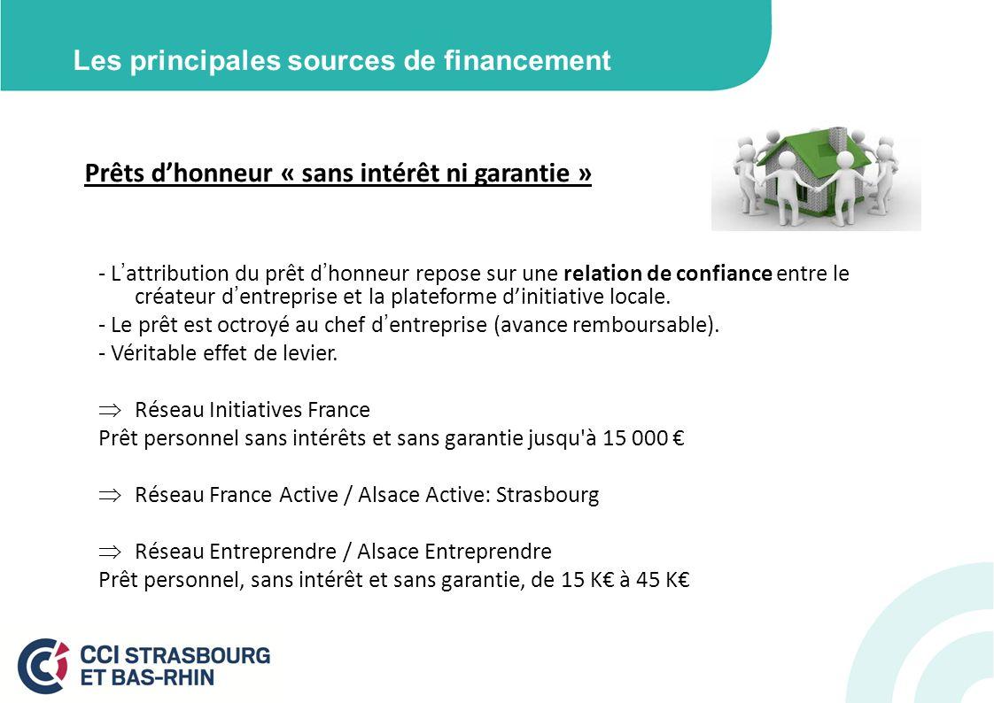Les principales sources de financement Prêts dhonneur « sans intérêt ni garantie » - Lattribution du prêt dhonneur repose sur une relation de confianc