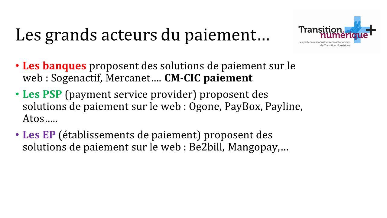Les grands acteurs du paiement… Les banques proposent des solutions de paiement sur le web : Sogenactif, Mercanet…. CM-CIC paiement Les PSP (payment s