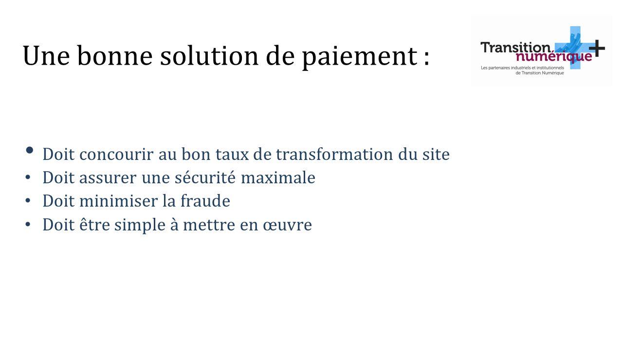 Doit concourir au bon taux de transformation du site Doit assurer une sécurité maximale Doit minimiser la fraude Doit être simple à mettre en œuvre Un