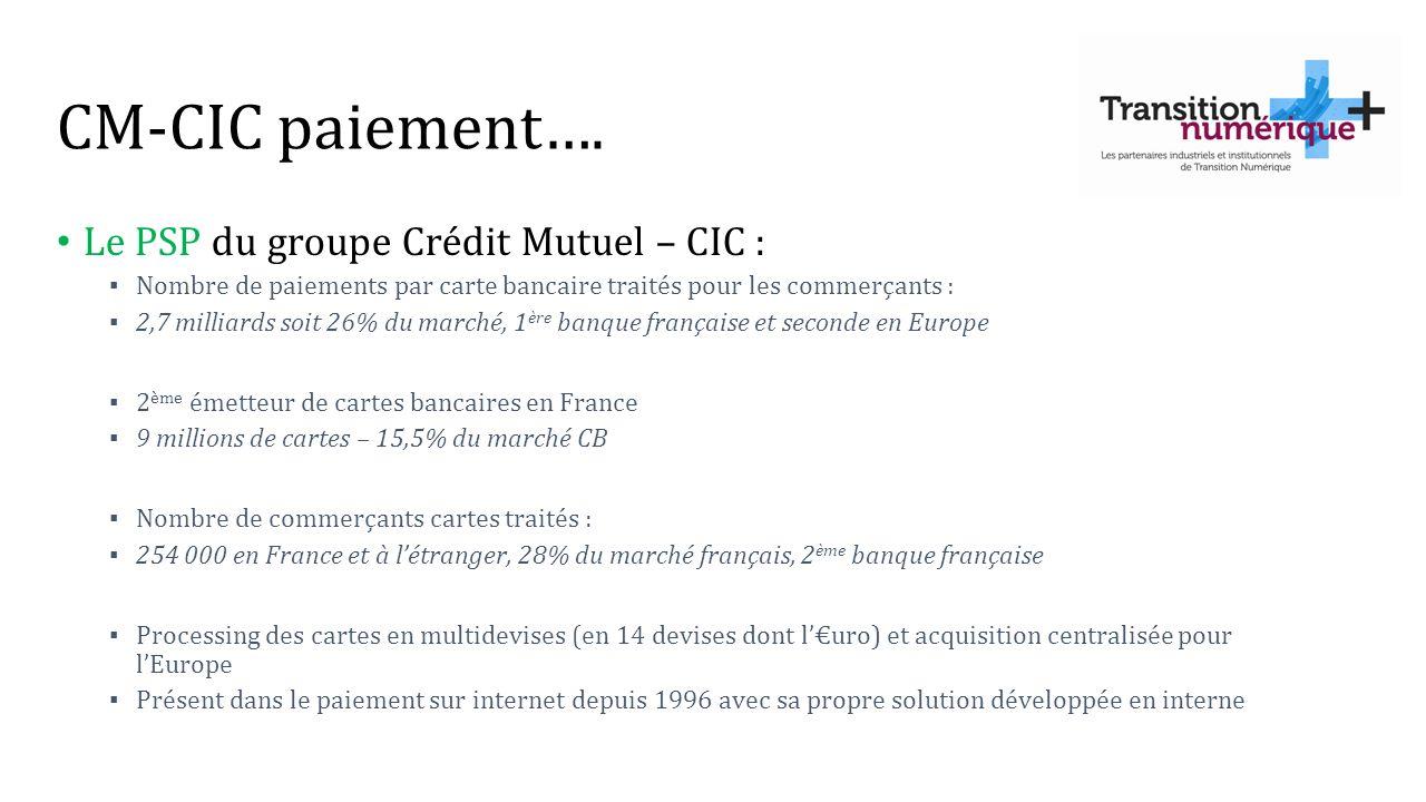 CM-CIC paiement…. Le PSP du groupe Crédit Mutuel – CIC : Nombre de paiements par carte bancaire traités pour les commerçants : 2,7 milliards soit 26%