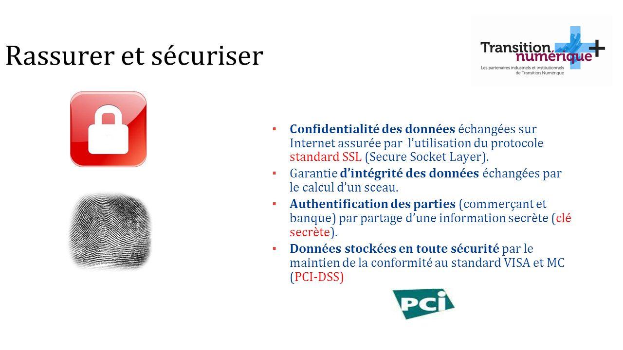 Confidentialité des données échangées sur Internet assurée par lutilisation du protocole standard SSL (Secure Socket Layer). Garantie dintégrité des d