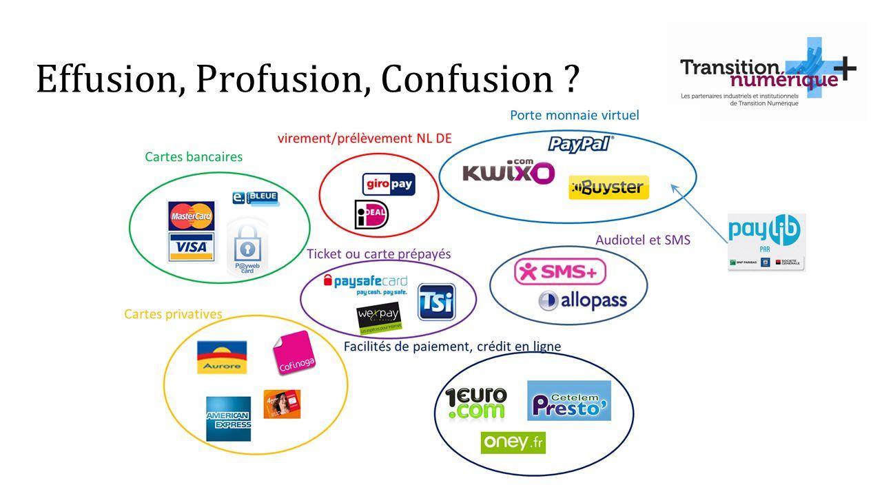 Effusion, Profusion, Confusion ?