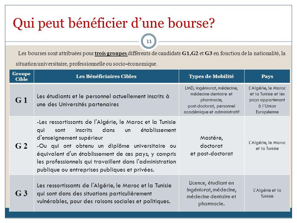 Qui peut bénéficier dune bourse? Les bourses sont attribuées pour trois groupes différents de candidats G1,G2 et G3 en fonction de la nationalité, la